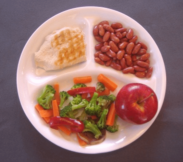 A low glycemic index plate.